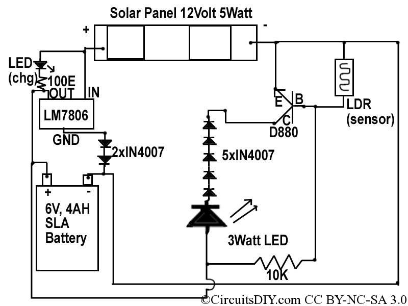 Springs Make 12v Solar Panel Diy